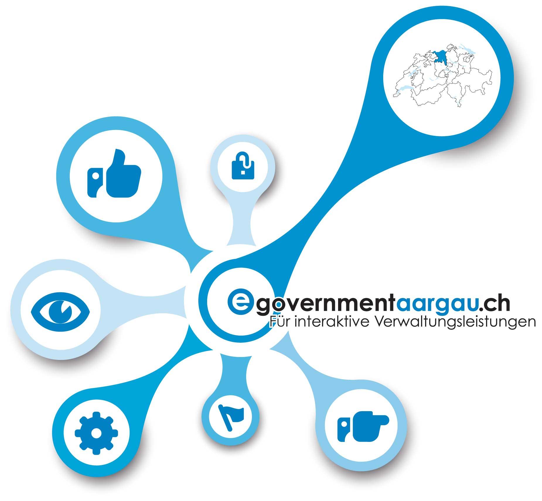 Logo E-Government Aargau